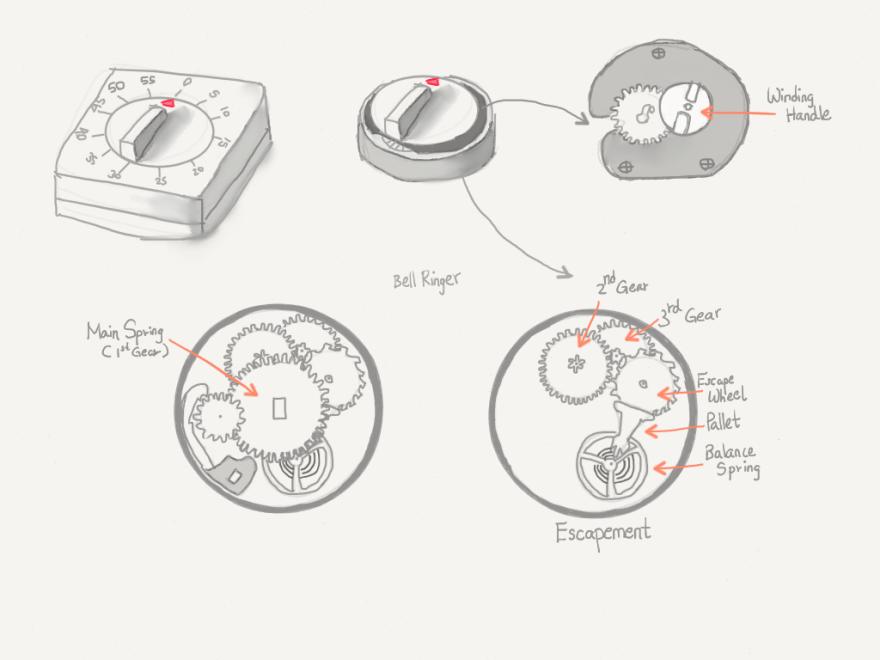 Mechanical Timer Sketch